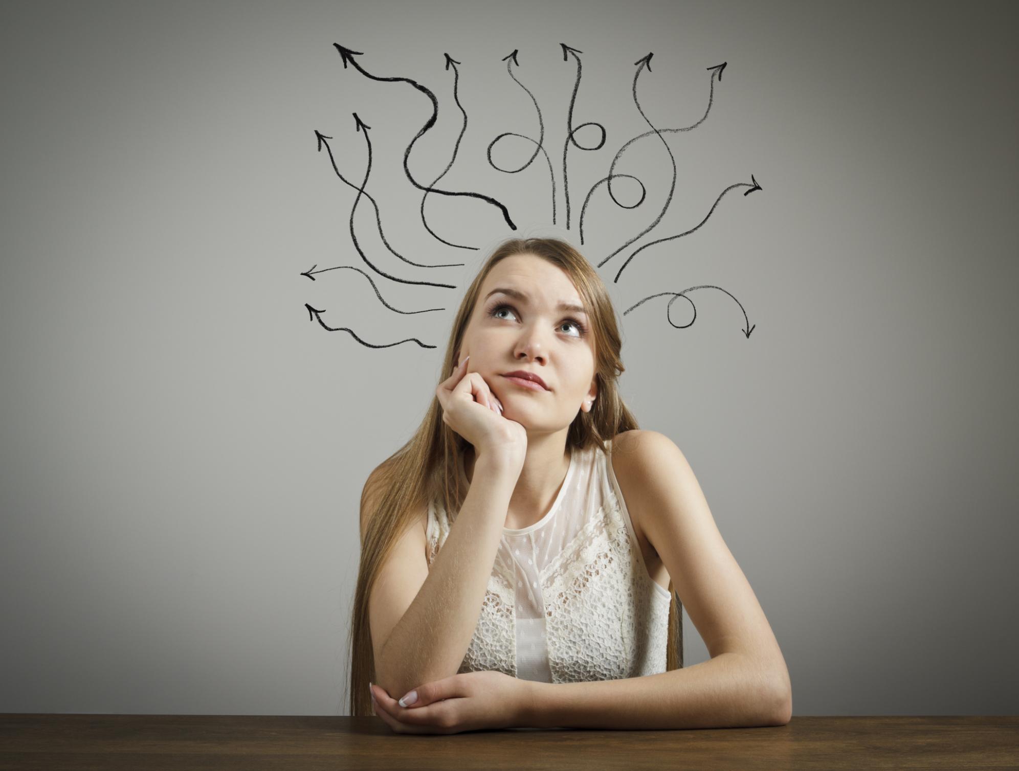 Как узнать свое призвание?40 вопросов для поиска своего призвания